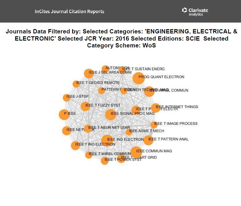 المجلات العلمية المحكمة لدي مؤسسة تومسون رويترز (تصنيف اي اس اس) Thomson Reuters scientific journals