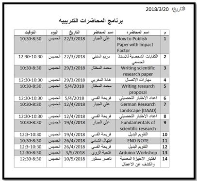 جدول  تدريب اعضاء هيئة التدريس والمدربين والمعيدين بالكلية